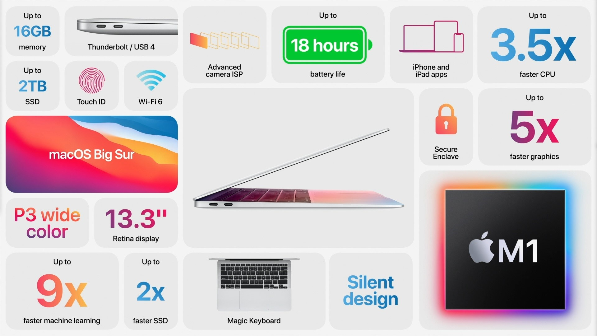 Apple M1 işlemcili ilk MacBook Air